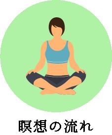 瞑想の流れ
